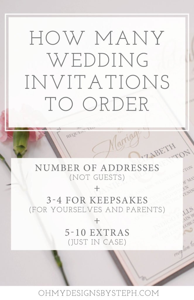 Invitations Announcements And Photo Cards Basic Invite Further How Many Wedding  Invitations Should I Order Oh. When To ...