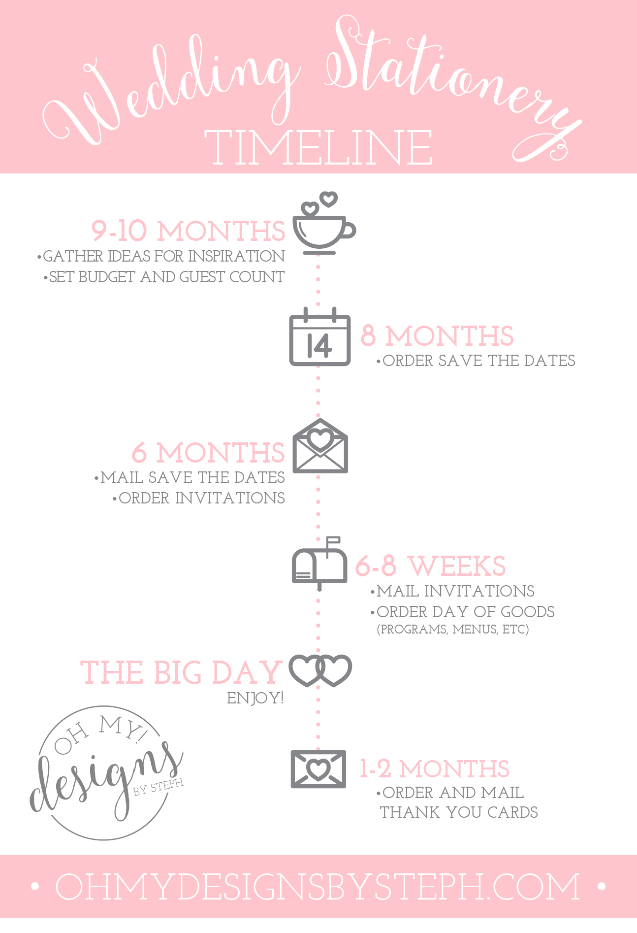 wedding stationery timeline oh my designs by steph